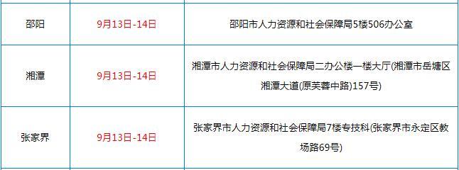 邵阳、湘潭、张家界社会工作者考后复审地址